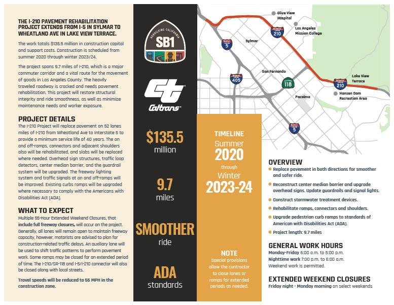 Caltrans Announced a $135.5 Million Pavement