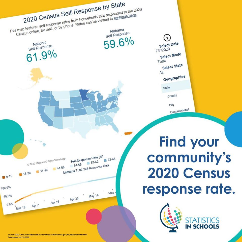 2020 Census Response Rate