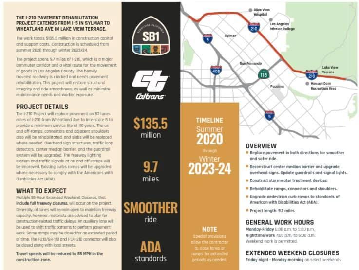 Travel Lanes of Interstate 210