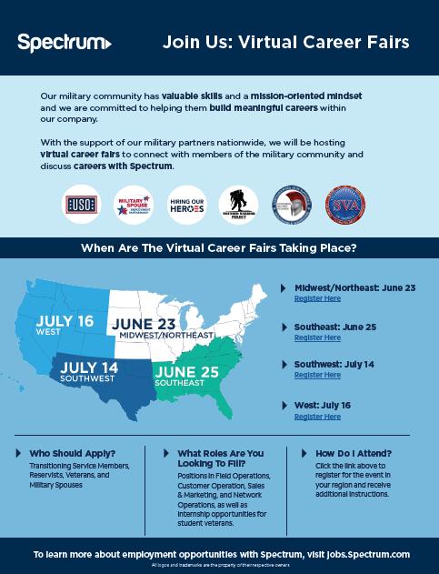 Virtual Career Fair on July 16th