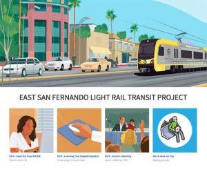 East San Fernando Valley Transit Corridor