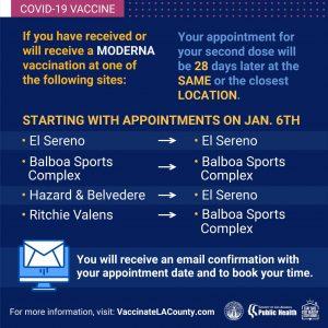 Second Dose of COVID-19 Vaccine