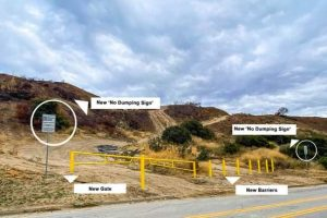 Illegal Dumping Located near the Intersection of