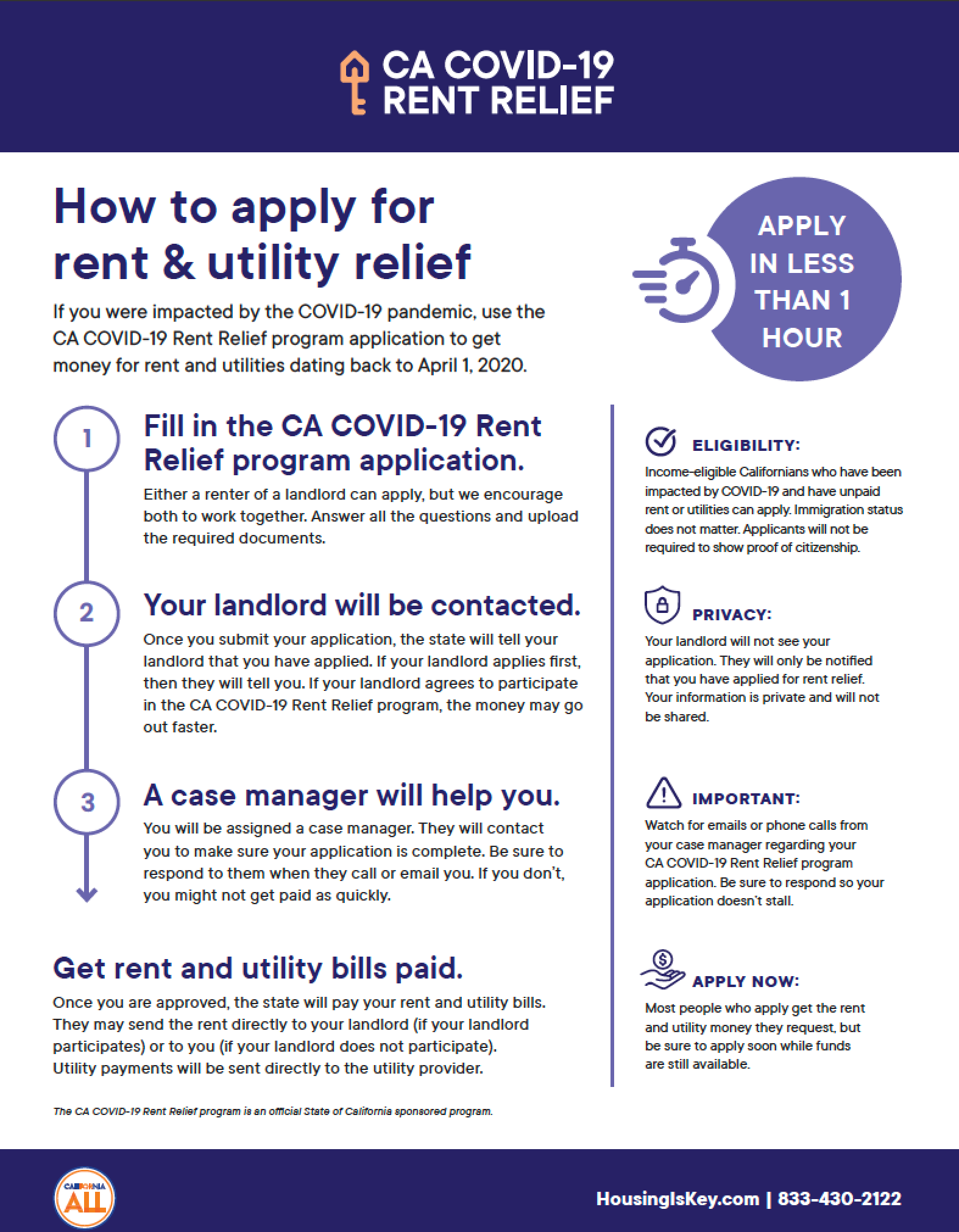 CA Covid-19 Rent Relief